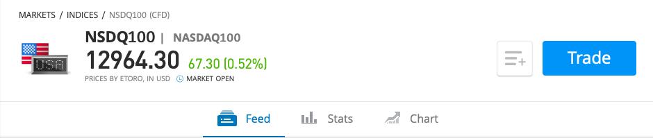NASDAQ cfd
