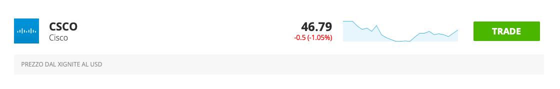 CSCO prezzo e grafico azione — NASDAQ:CSCO — TradingView