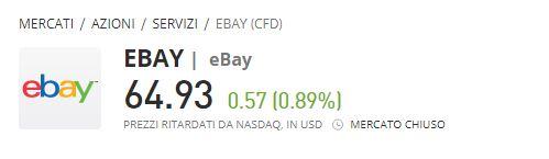 azioni ebay etoro