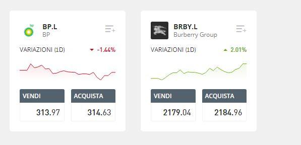 etf ftse 100 guida su come investire miglior software di trading automatico con opzioni binarie