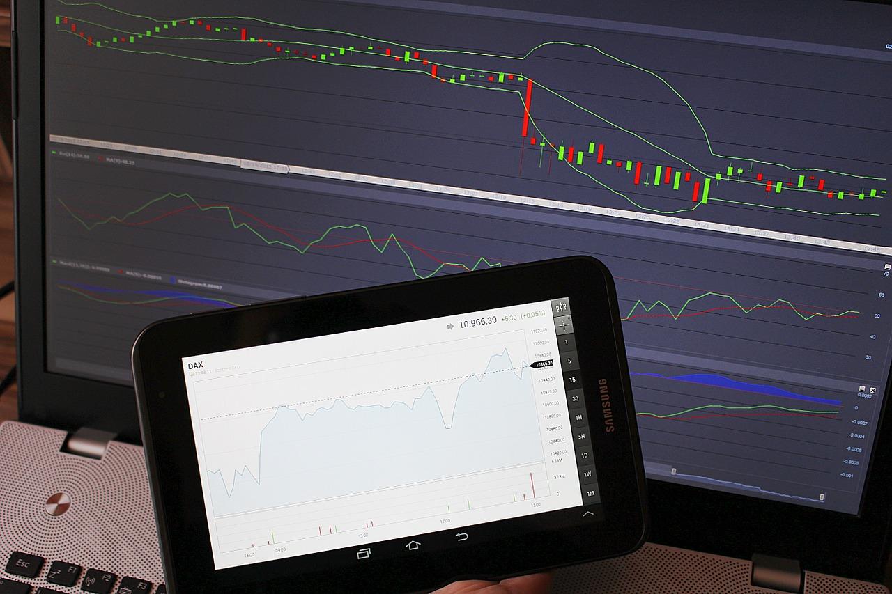 Capital.com Recensione vera 2021