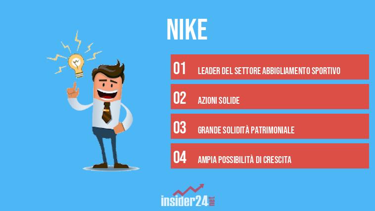 Azioni Nike Grafico in tempo reale ? | AvaTrade IT